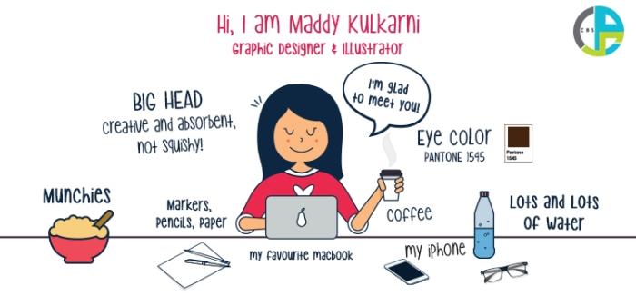 CB5_Blog_MaddyKulkarni_3